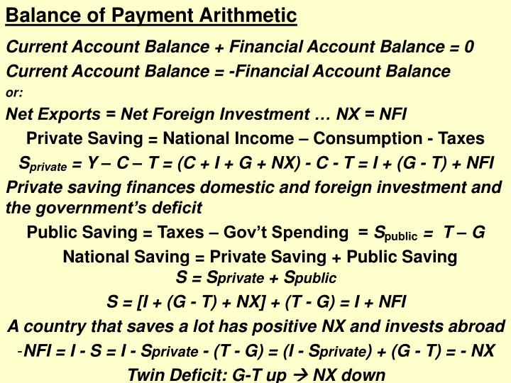Balance of Payment Arithmetic