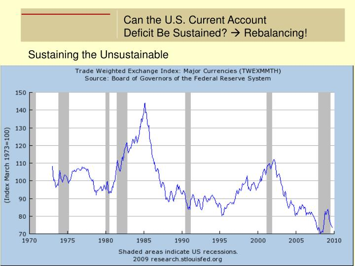 Can the U.S. Current Account