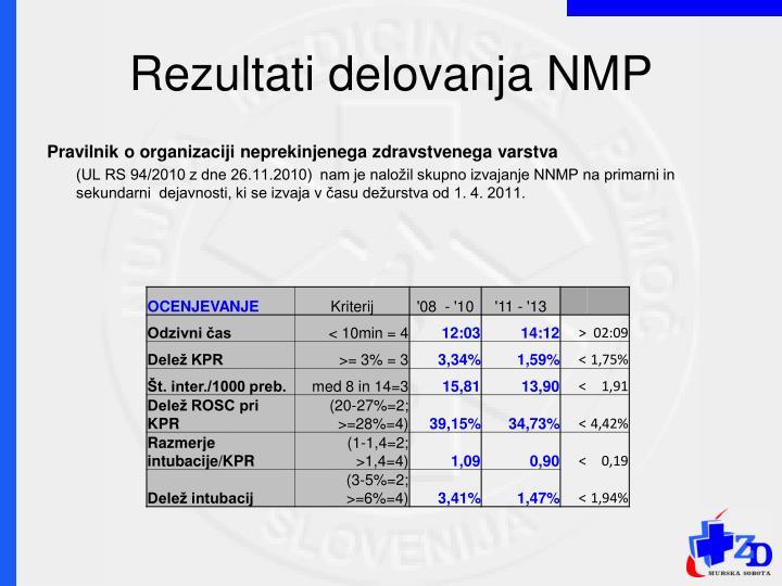 Rezultati delovanja NMP