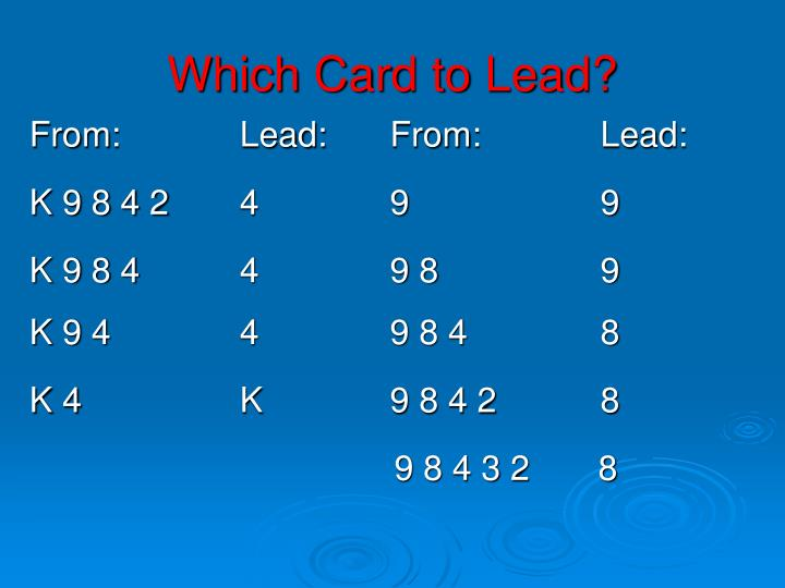 Which Card to Lead?