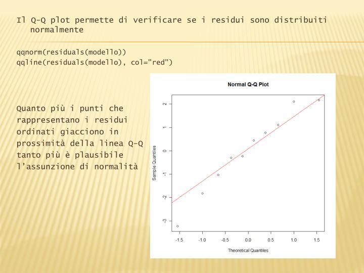 Il Q-Q plot permette di verificare se i residui sono distribuiti normalmente