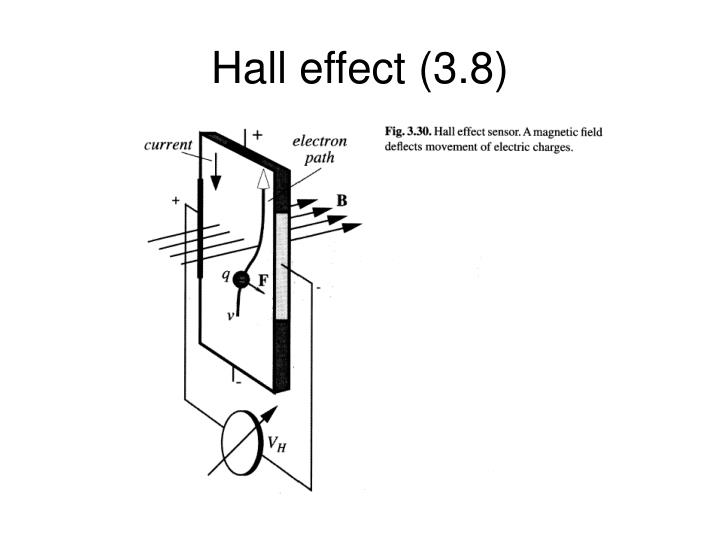 Hall effect (3.8)