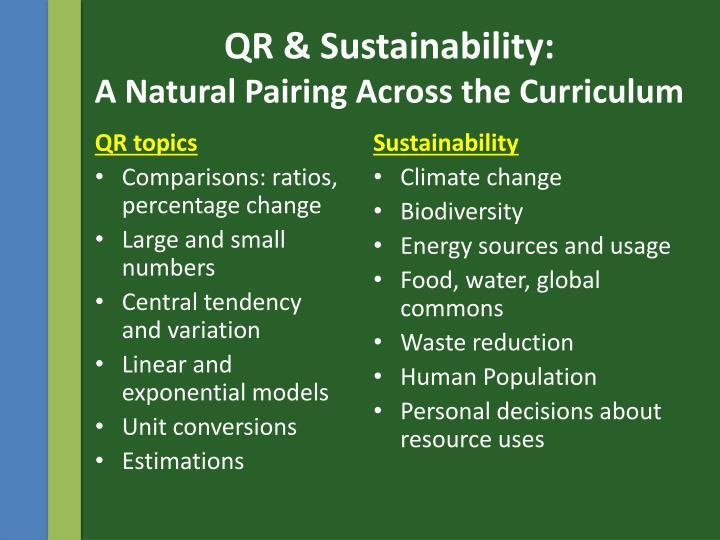 QR & Sustainability:
