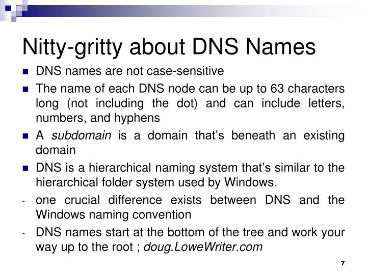 Nitty-gritty about DNS Names