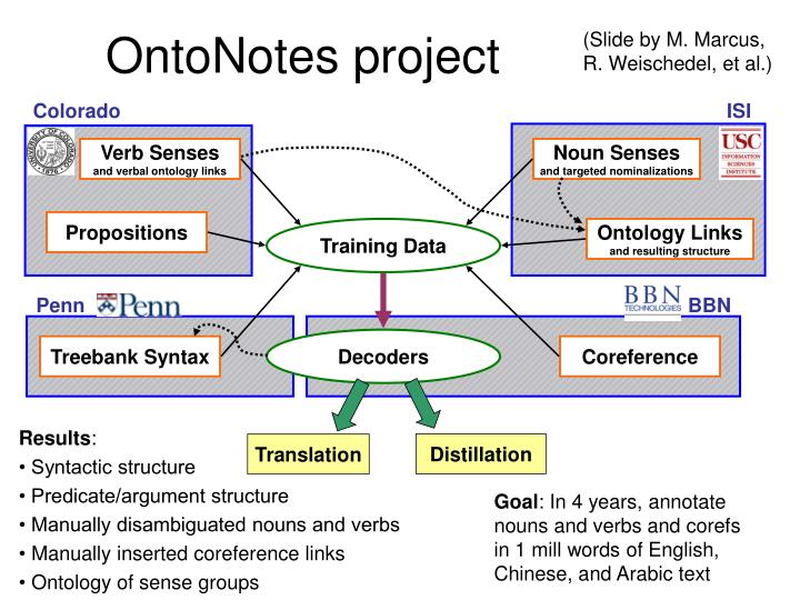 Ontonotes project