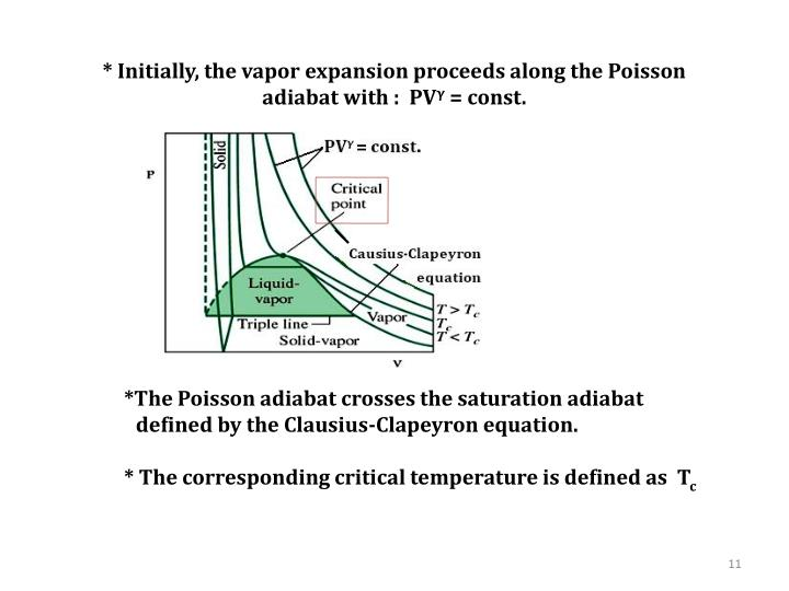 * Initially, the vapor expansion proceeds along the Poisson adiabat with :  PV