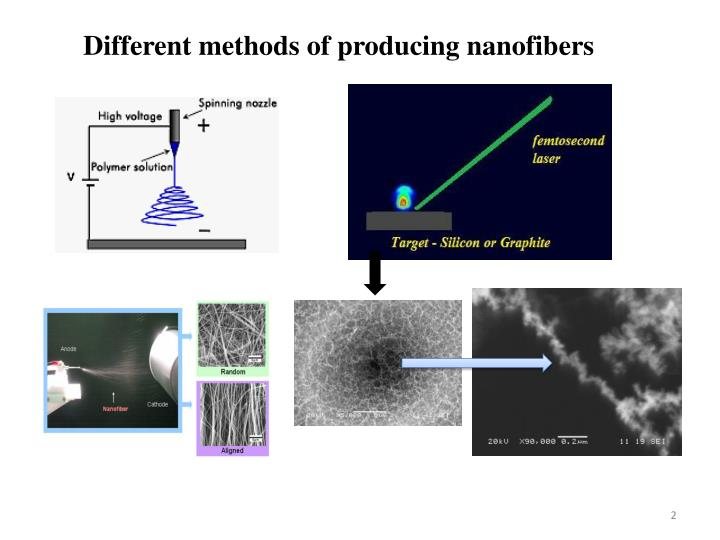 Different methods of producing nanofibers