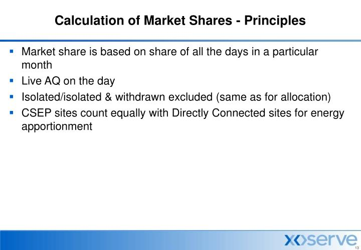 Calculation of Market Shares - Principles
