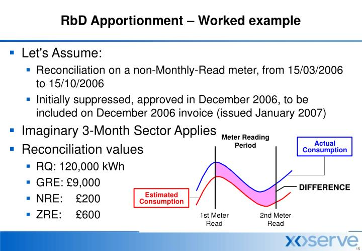 RbD Apportionment – Worked example