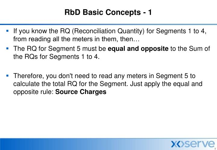 RbD Basic Concepts - 1