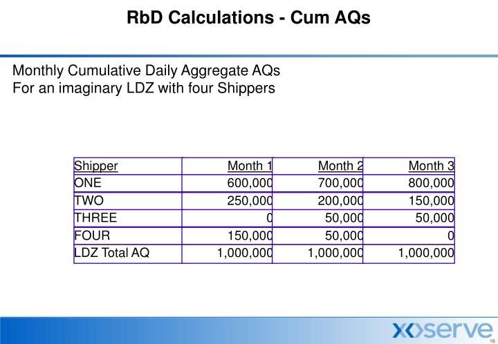 RbD Calculations - Cum AQs