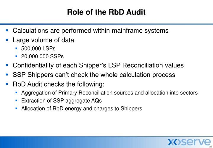 Role of the RbD Audit