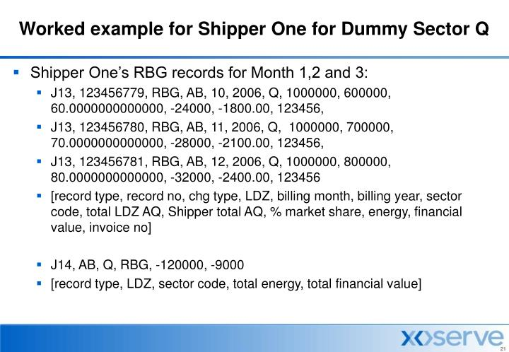 Worked example for Shipper One for Dummy Sector Q