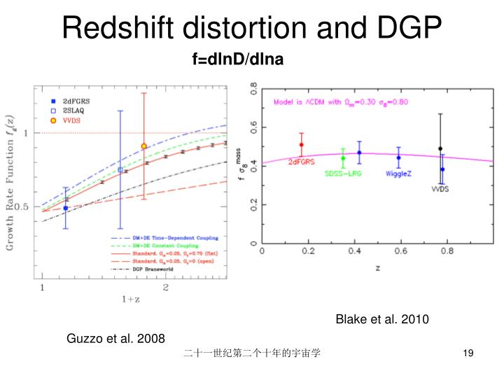 Redshift distortion and DGP