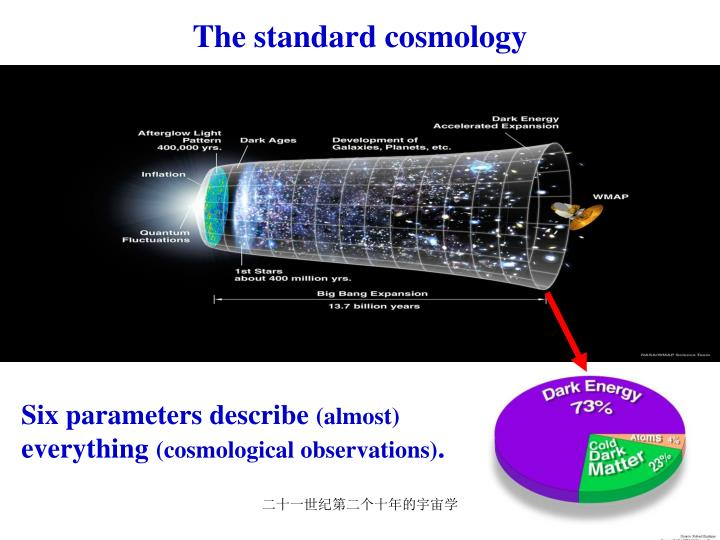 The standard cosmology