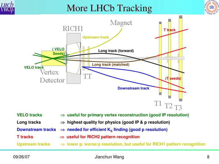 More LHCb Tracking