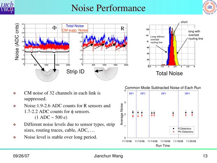 Noise Performance