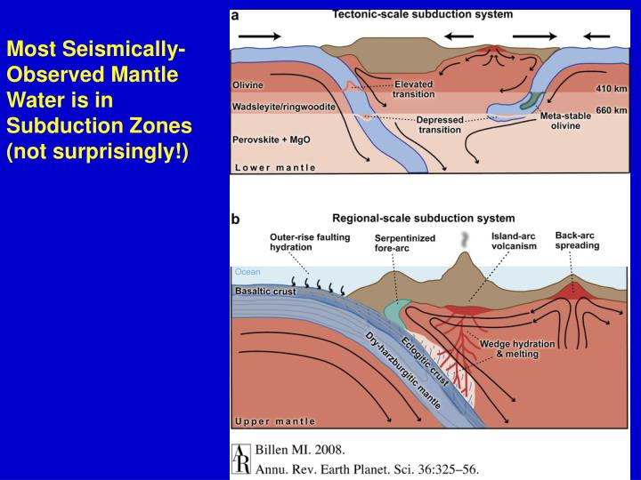 Most Seismically-Observed Mantle Water is in Subduction Zones (not surprisingly!)