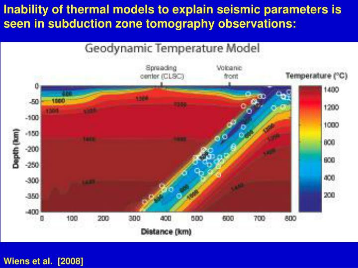 Inability of thermal models to explain seismic parameters is seen in subduction zone tomography observations: