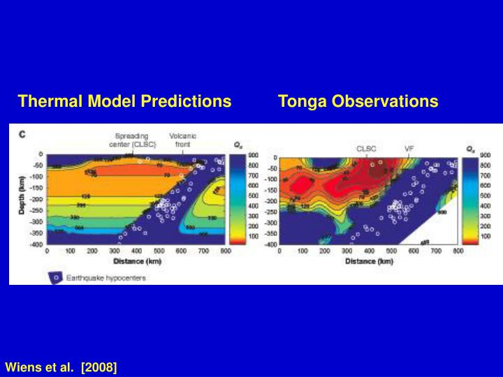 Thermal Model Predictions          Tonga Observations