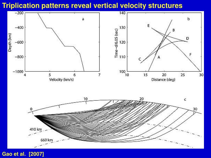 Triplication patterns reveal vertical velocity structures