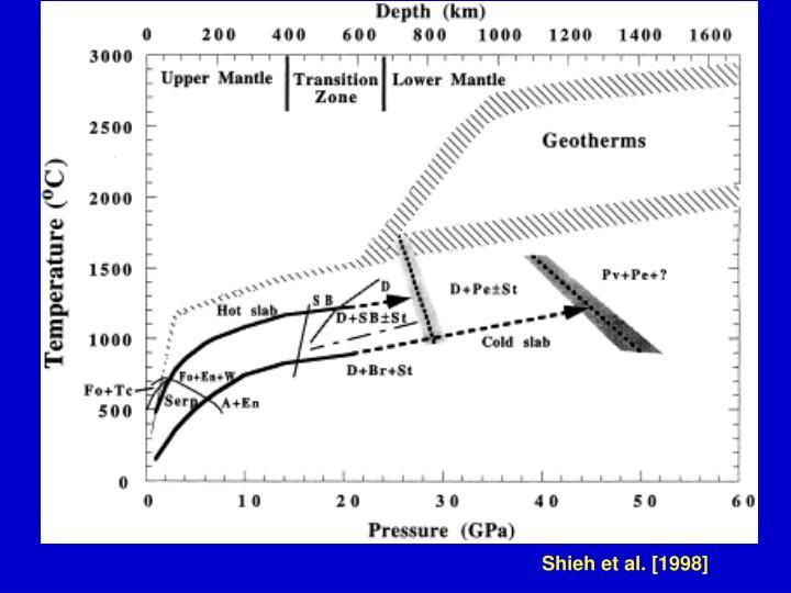 Shieh et al. [1998]