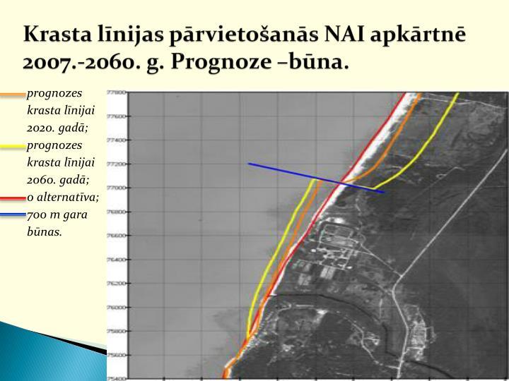Krasta līnijas pārvietošanās NAI apkārtnē 2007.-2060.g. Prognoze –būna.