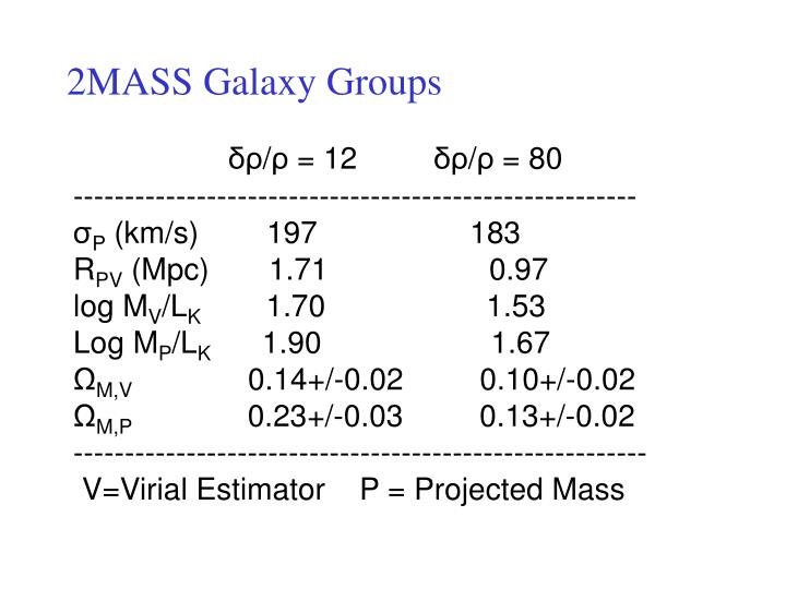 2MASS Galaxy Groups
