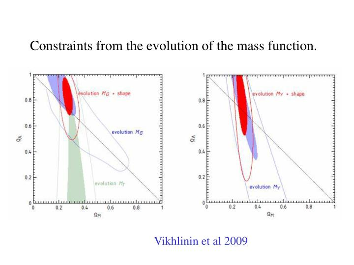 Constraints from the evolution of the mass function.