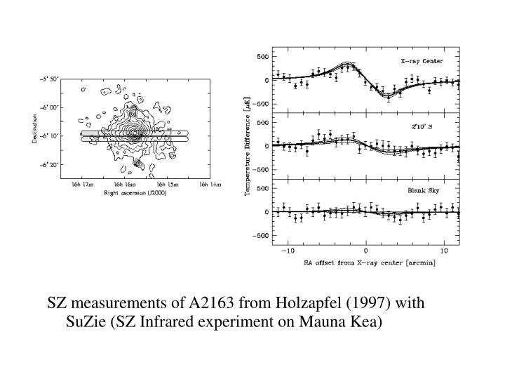 SZ measurements of A2163 from Holzapfel (1997) with SuZie (SZ Infrared experiment on Mauna Kea)