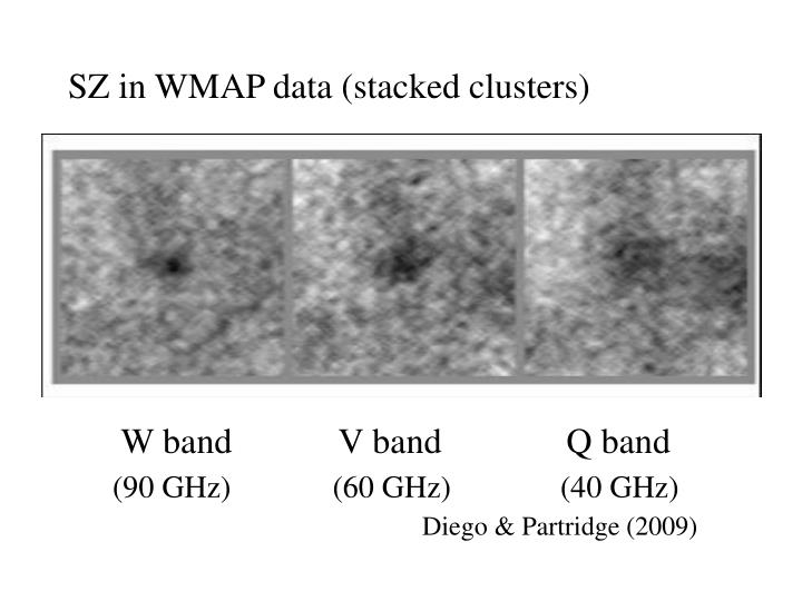 SZ in WMAP data (stacked clusters)