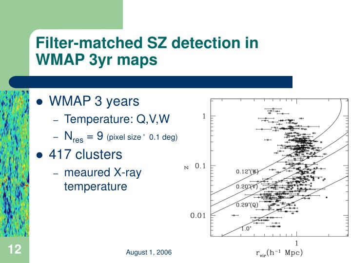 Filter-matched SZ detection in