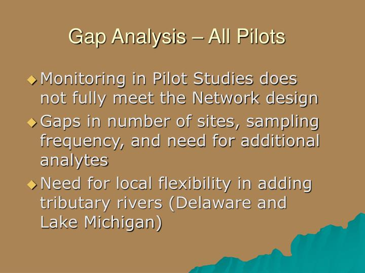 Gap Analysis – All Pilots