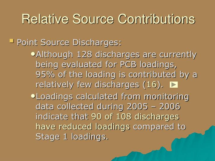 Relative Source Contributions