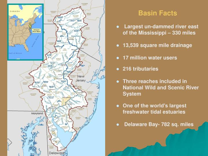 Basin Facts