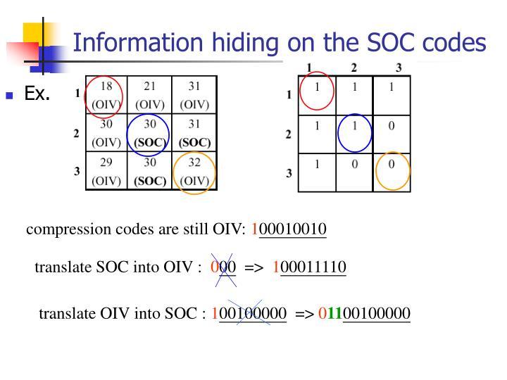 compression codes are still OIV: