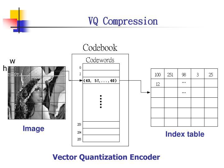 VQ Compression