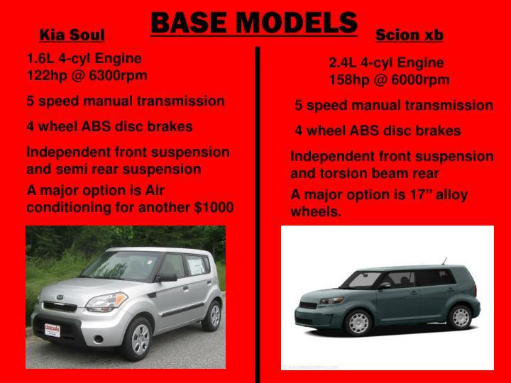 BASE MODELS