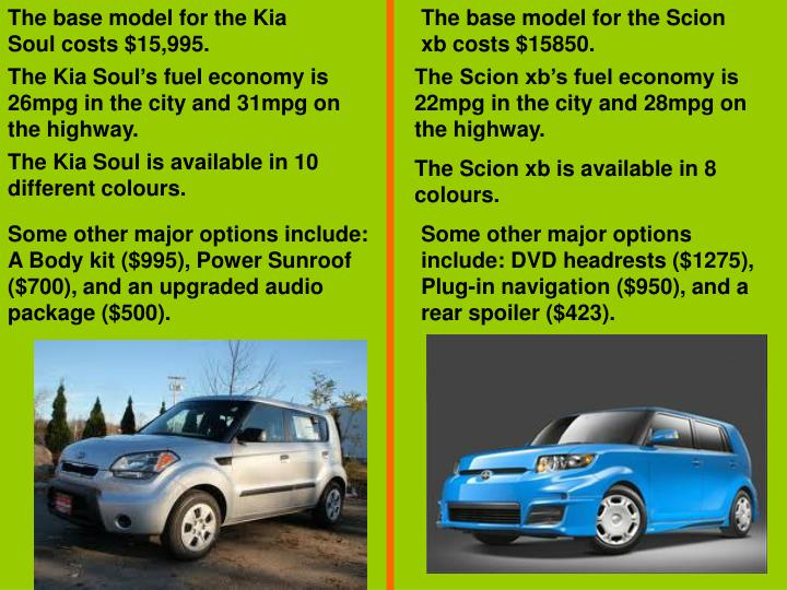 The base model for the Kia Soul costs $15,995.