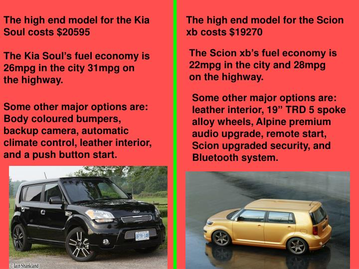 The high end model for the Kia Soul costs $20595