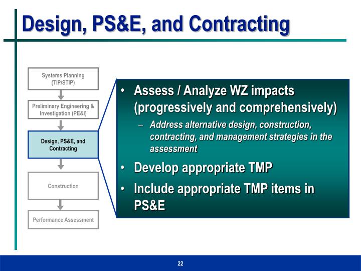 Design, PS&E, and Contracting