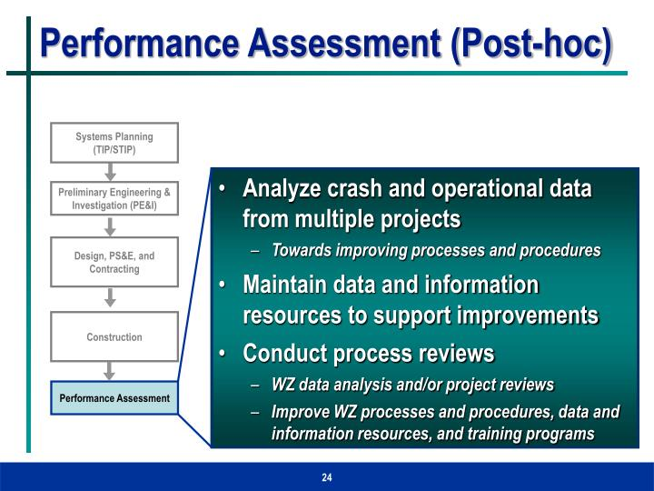 Performance Assessment (Post-hoc)