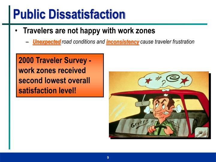 Public Dissatisfaction