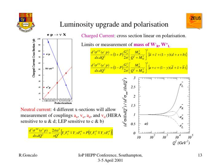 Luminosity upgrade and polarisation