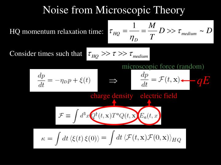 Noise from Microscopic Theory