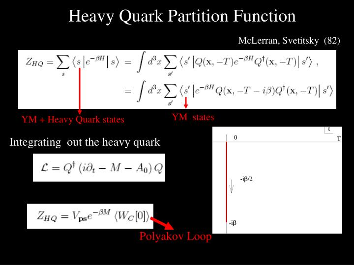 Heavy Quark Partition Function