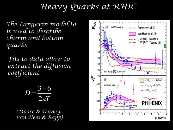 Heavy Quarks at RHIC