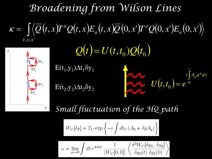 Broadening from Wilson Lines