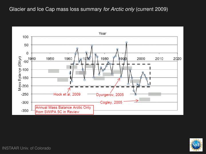 Glacier and Ice Cap mass loss summary