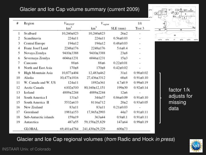 Glacier and Ice Cap volume summary (current 2009)